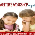 A workshop approach naturally connects reading and writing through the use of mentor texts and mini lessons. As students work with the teacher to analyze mentor texts for the structure, writing ideas, and author's craft, students build their own skills. This post explains the writer's workshop process.