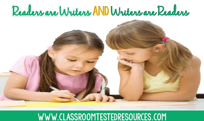 The reading-writing connection is real and very important. We want our students to see books through the lens of both reading and author. By analyzing quality texts, we see writing skills improve. This post offers tips and highlights from the book Readers are Writers and Writers are Readers by Lester Laminak.