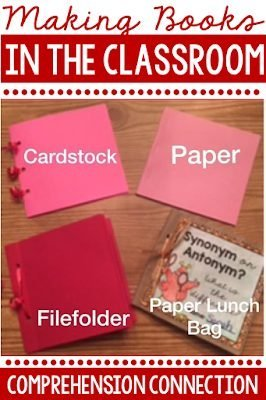 You can use all sorts of materials for making books. This post gives you step by step directions.