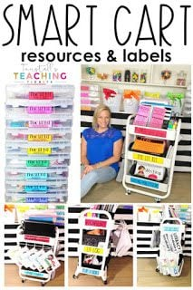 This post from Tunstalls Teaching Tidbits offers great organizational tips and classroom decord. I LOVE these uses of smart carts!