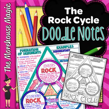 This Rock Cycle Doodle Notes freebie would work well with many teaching options.