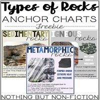 Anchor charts are always handy and these rock type charts will be great for teaching.
