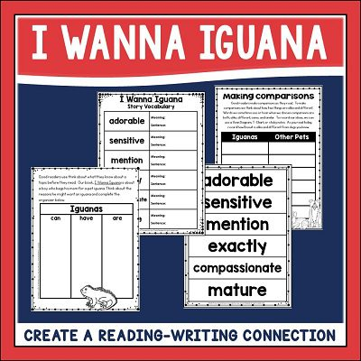 If you're looking for a great mentor text for persuasive writing, this post is just what you need. It features the book, I Wanna Iguana and step by step directions.