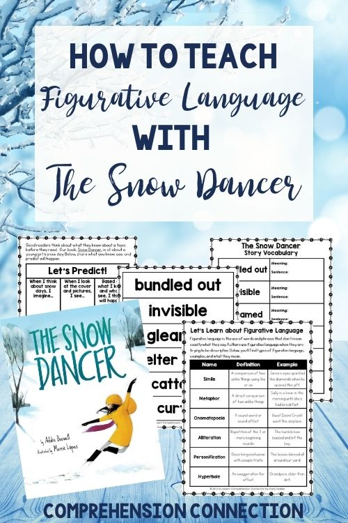 Some authors have great skill in using figurative language within their writing, and Addie Boswell is one of them! The Snow Dancer includes examples of similes, metaphors, alliteration, onomatopoeia, and more. In this post, I will be sharing a mentor text lesson you can use for figurative language and descriptive writing using this great book.